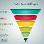 Legal Marketing |Law Firm Marketing |Law Firm Marketing Strategies| Lawyer Marketing